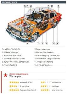 schwachpunkte-Volvo-240
